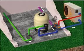 comment dimensionner une pompe à chaleur